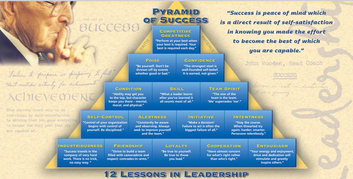 The Foundation of Success!